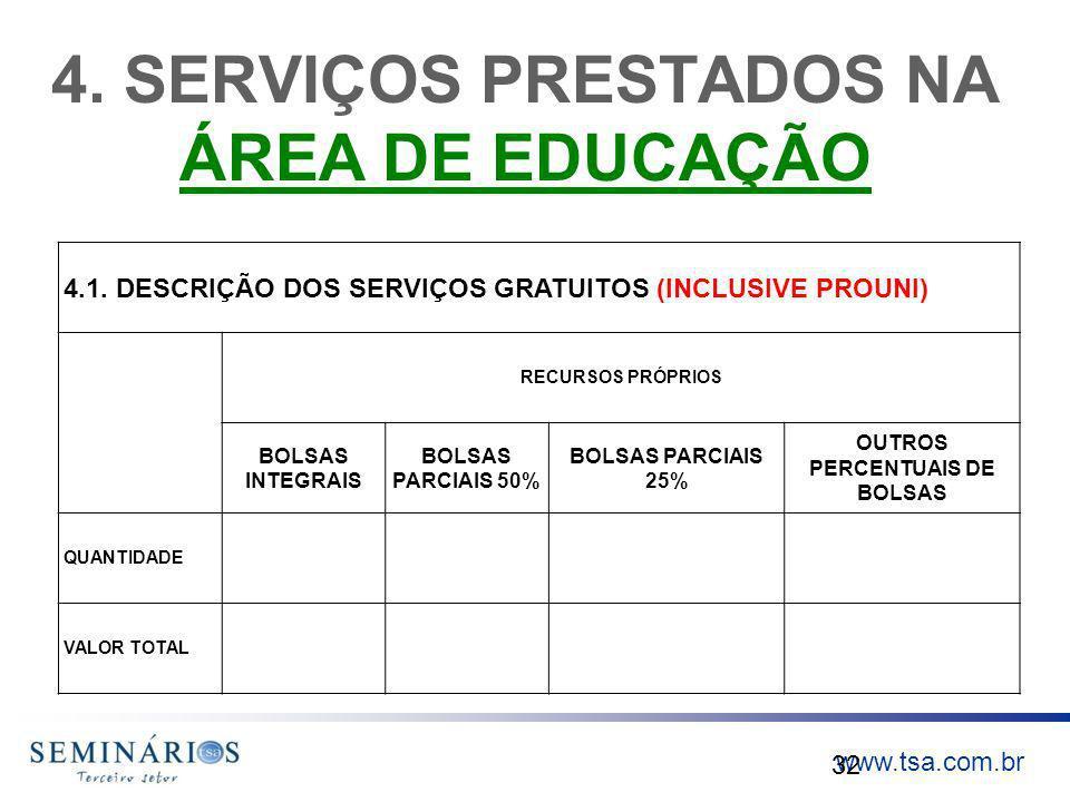 4. SERVIÇOS PRESTADOS NA ÁREA DE EDUCAÇÃO