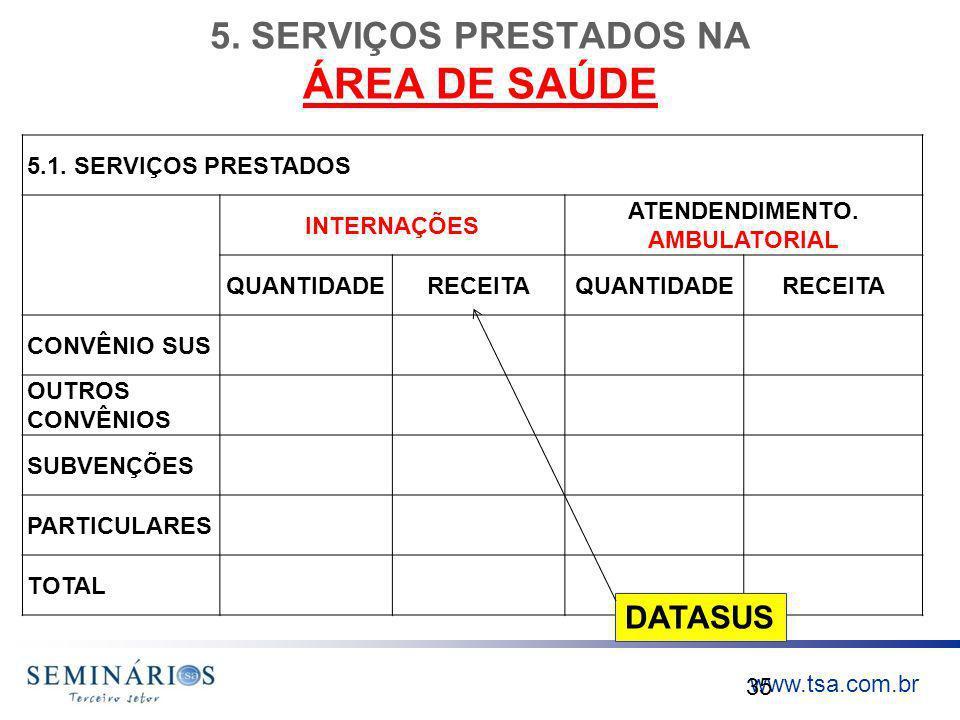 5. SERVIÇOS PRESTADOS NA ÁREA DE SAÚDE