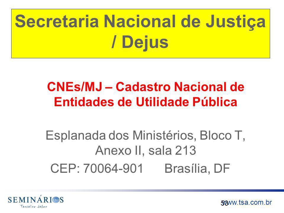 Secretaria Nacional de Justiça / Dejus