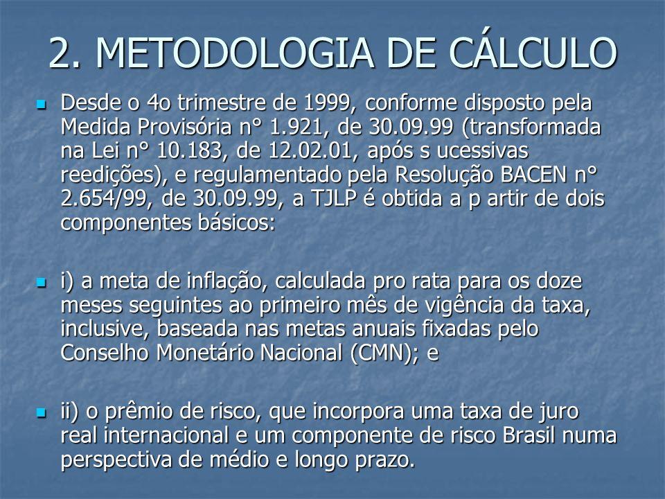 2. METODOLOGIA DE CÁLCULO