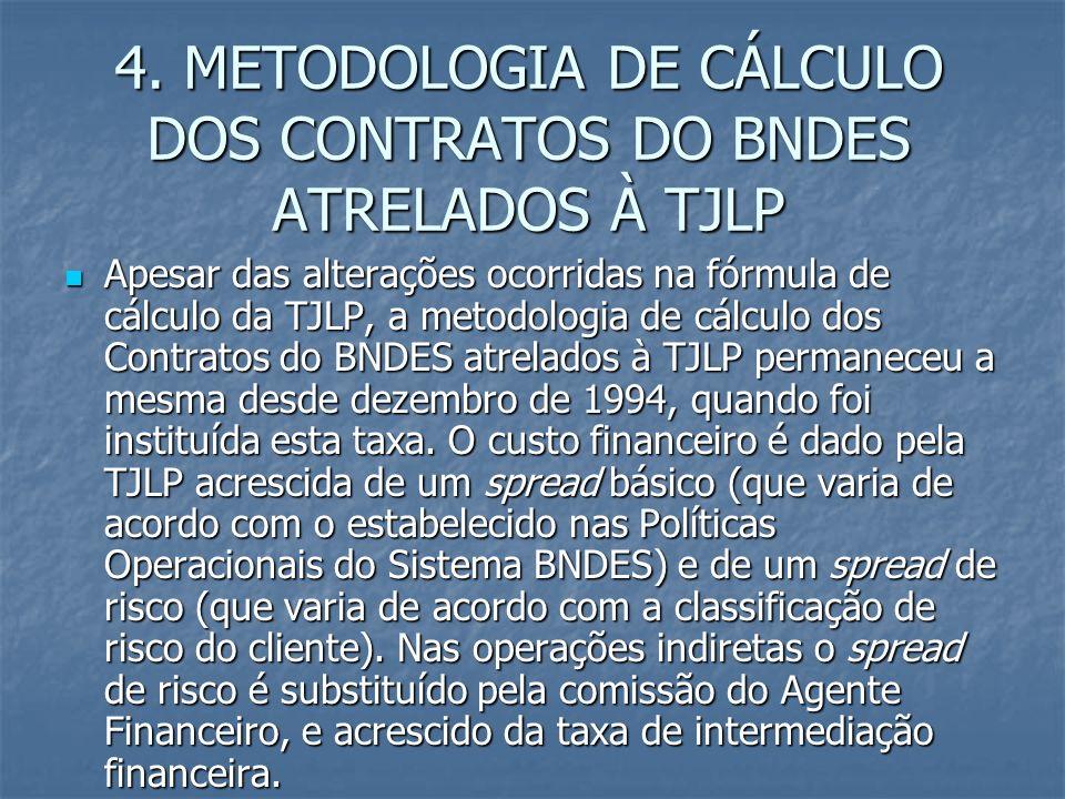4. METODOLOGIA DE CÁLCULO DOS CONTRATOS DO BNDES ATRELADOS À TJLP