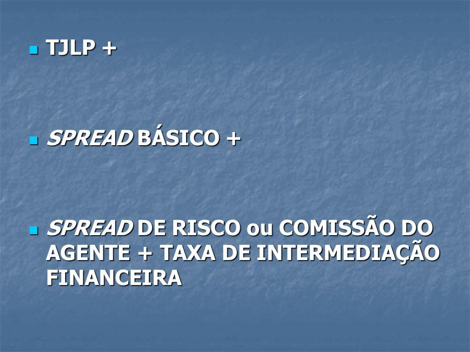 TJLP + SPREAD BÁSICO + SPREAD DE RISCO ou COMISSÃO DO AGENTE + TAXA DE INTERMEDIAÇÃO FINANCEIRA
