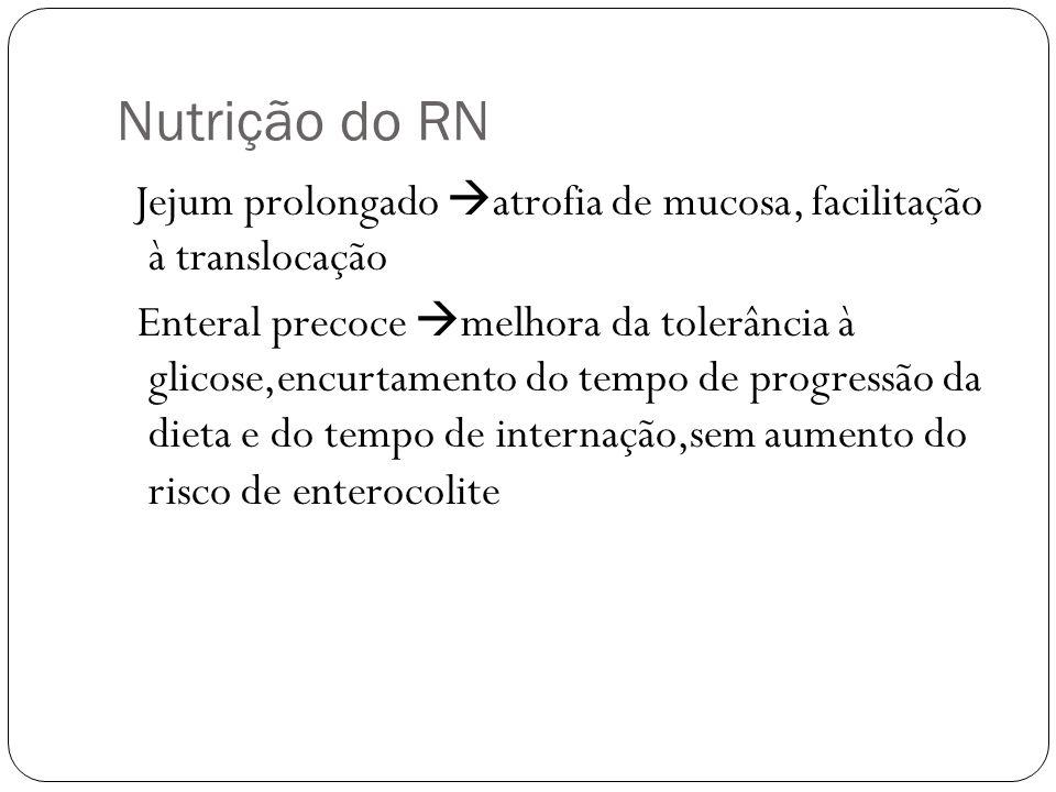 Nutrição do RN Jejum prolongado atrofia de mucosa, facilitação à translocação.