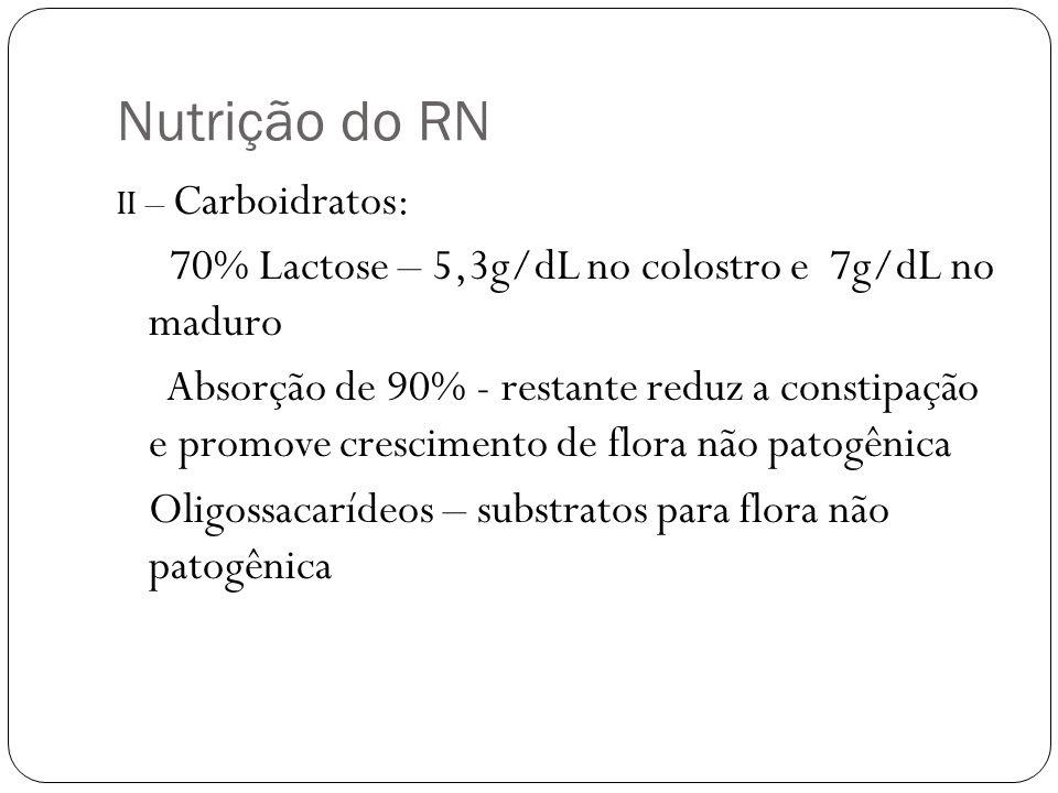 Nutrição do RN 70% Lactose – 5,3g/dL no colostro e 7g/dL no maduro