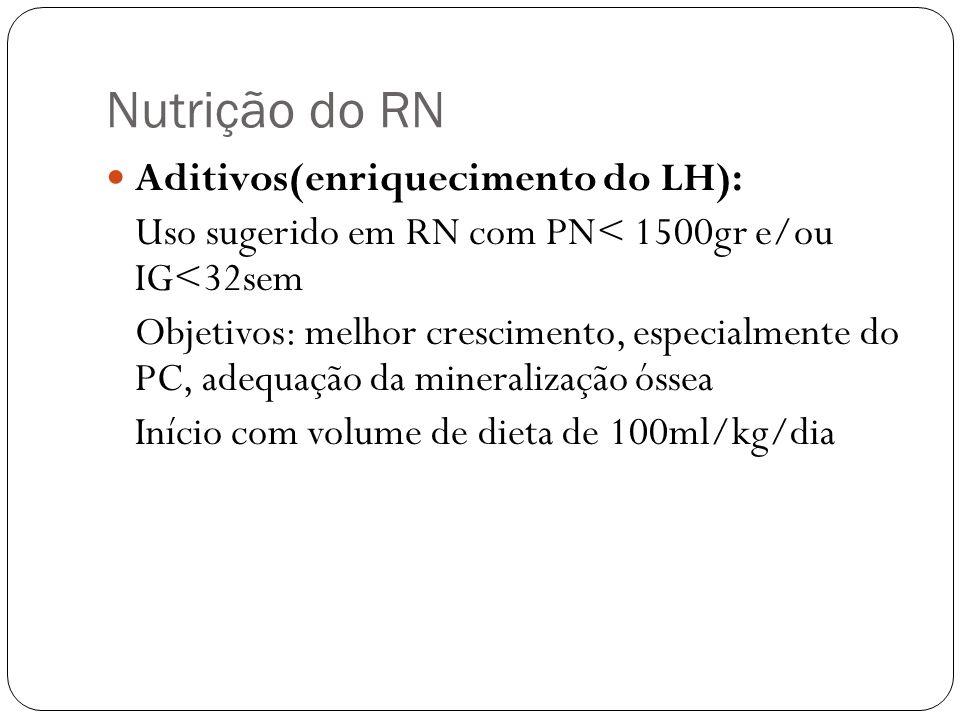 Nutrição do RN Aditivos(enriquecimento do LH):