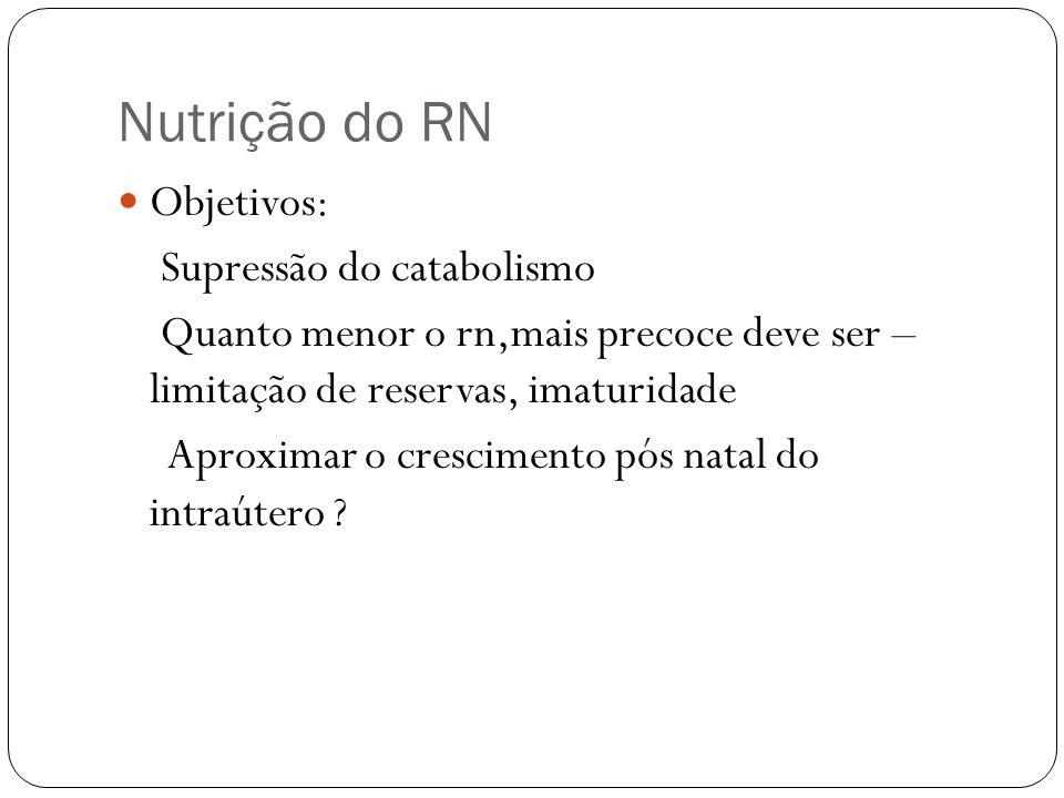 Nutrição do RN Objetivos: Supressão do catabolismo