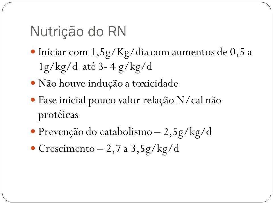 Nutrição do RN Iniciar com 1,5g/Kg/dia com aumentos de 0,5 a 1g/kg/d até 3- 4 g/kg/d. Não houve indução a toxicidade.