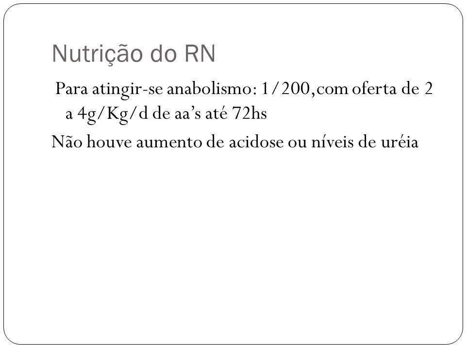 Nutrição do RN Não houve aumento de acidose ou níveis de uréia