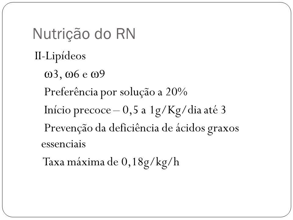 Nutrição do RN ω3, ω6 e ω9 Preferência por solução a 20%