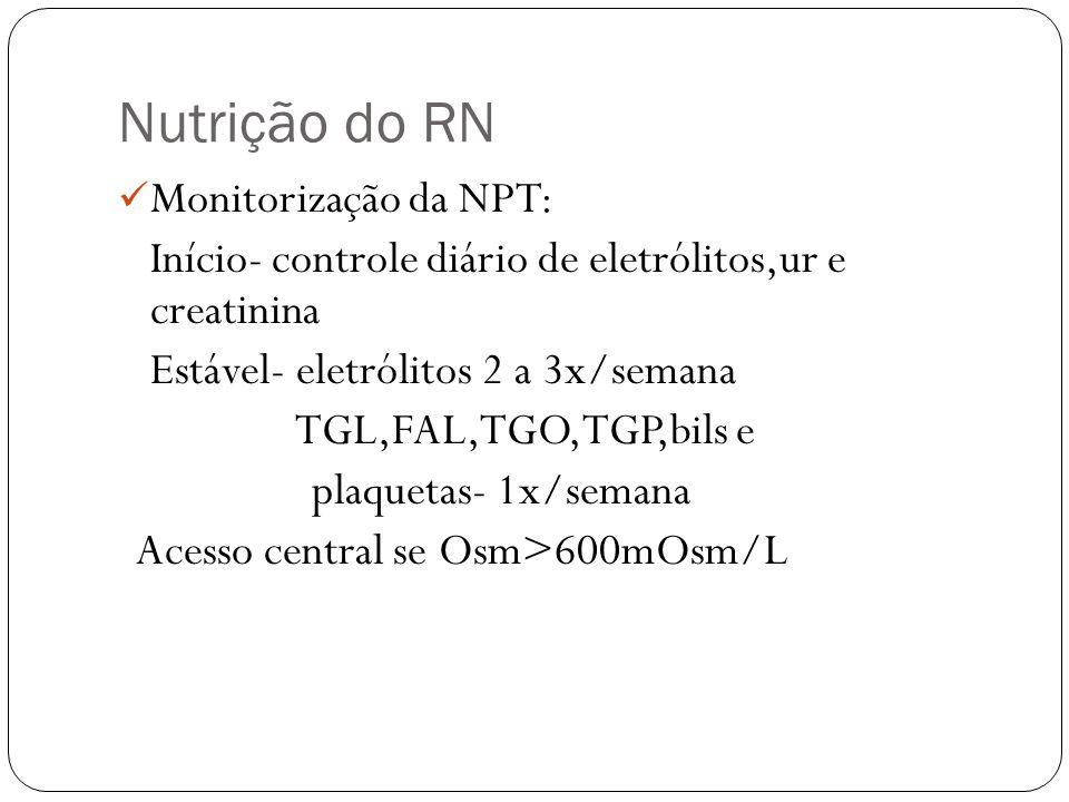 Nutrição do RN Monitorização da NPT: