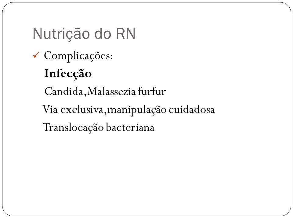 Nutrição do RN Infecção Candida,Malassezia furfur
