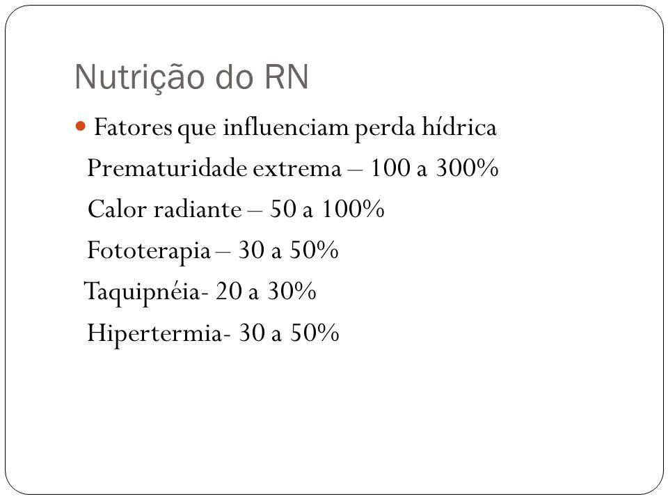 Nutrição do RN Fatores que influenciam perda hídrica