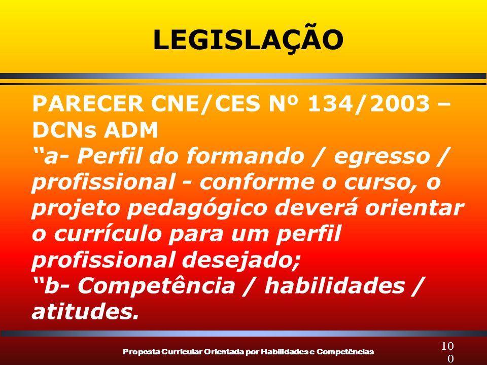 LEGISLAÇÃO PARECER CNE/CES Nº 134/2003 – DCNs ADM