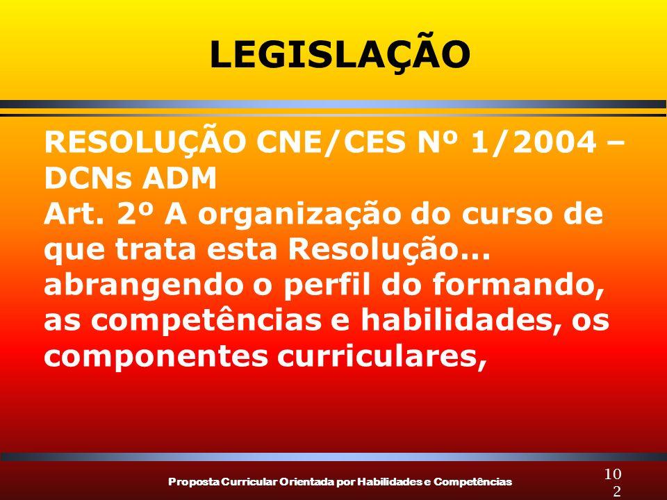LEGISLAÇÃO RESOLUÇÃO CNE/CES Nº 1/2004 – DCNs ADM