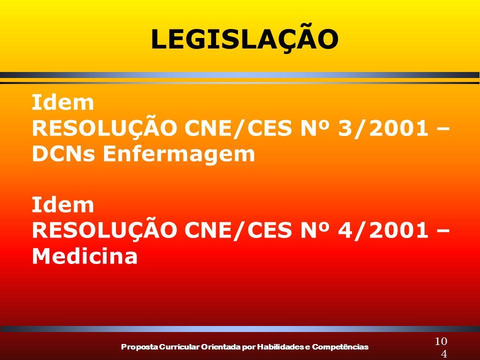 LEGISLAÇÃO Idem RESOLUÇÃO CNE/CES Nº 3/2001 – DCNs Enfermagem