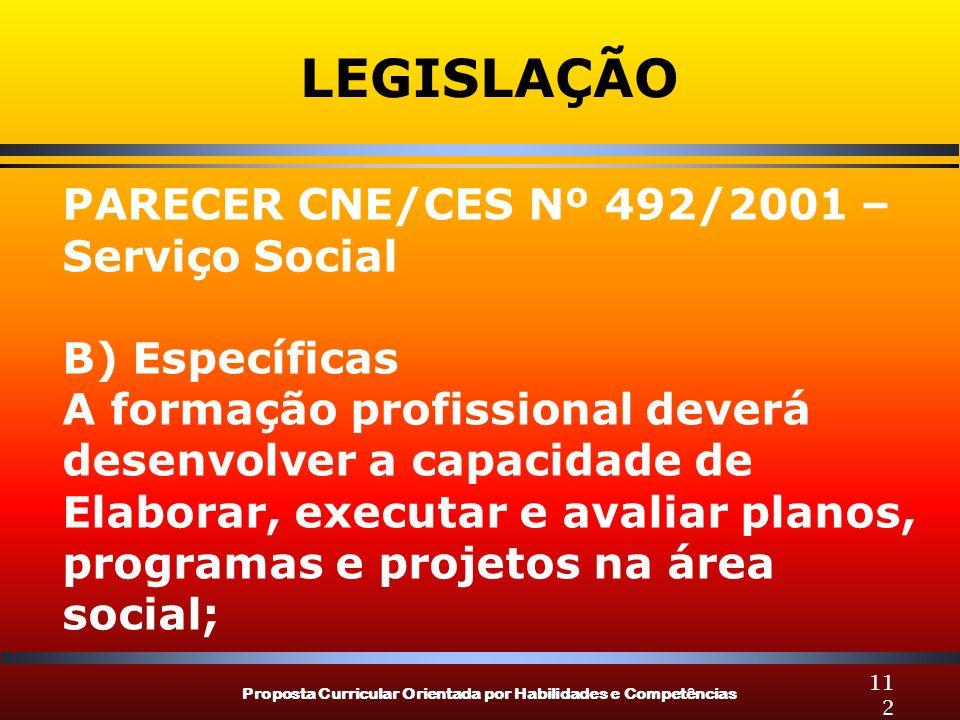 LEGISLAÇÃO PARECER CNE/CES Nº 492/2001 – Serviço Social B) Específicas