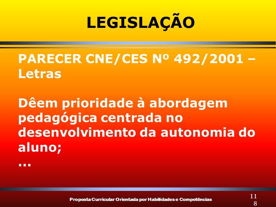 LEGISLAÇÃO PARECER CNE/CES Nº 492/2001 – Letras