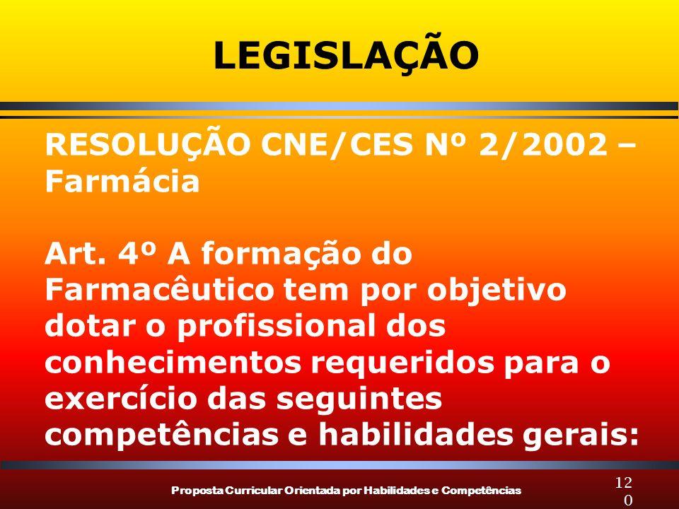 LEGISLAÇÃO RESOLUÇÃO CNE/CES Nº 2/2002 – Farmácia
