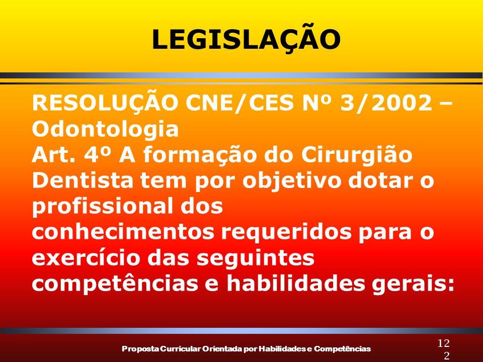 LEGISLAÇÃO RESOLUÇÃO CNE/CES Nº 3/2002 – Odontologia