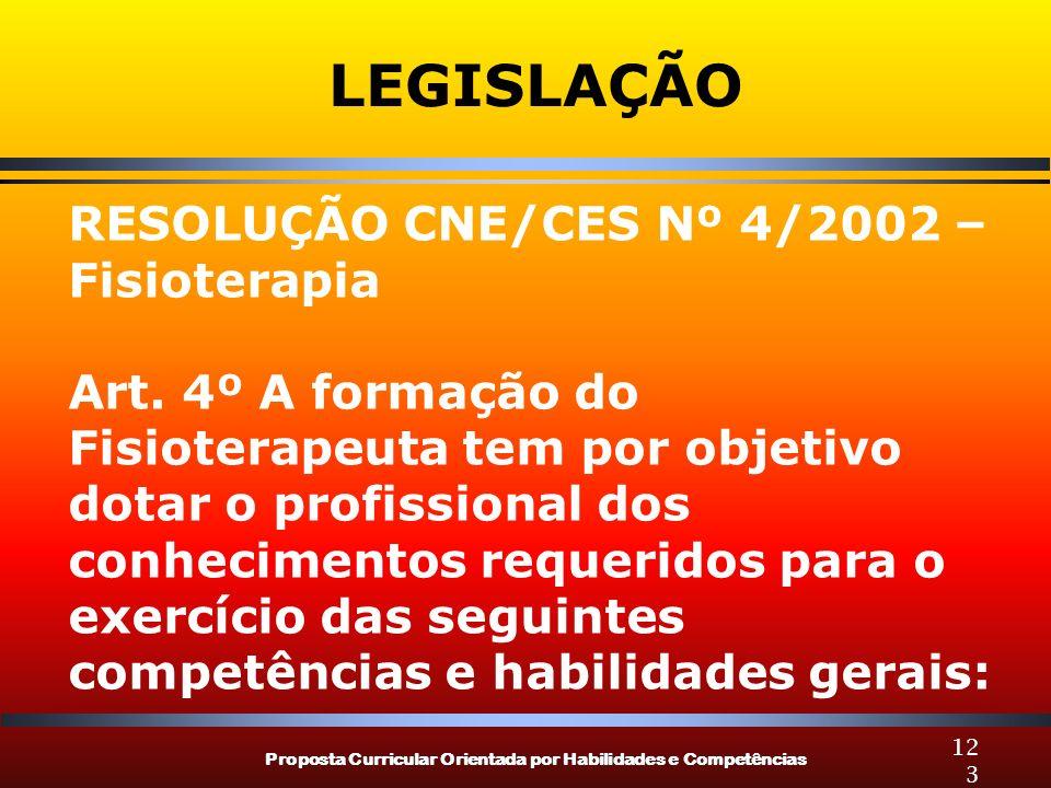 LEGISLAÇÃO RESOLUÇÃO CNE/CES Nº 4/2002 – Fisioterapia