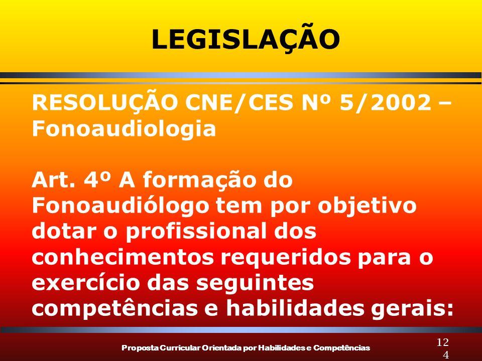 LEGISLAÇÃO RESOLUÇÃO CNE/CES Nº 5/2002 – Fonoaudiologia