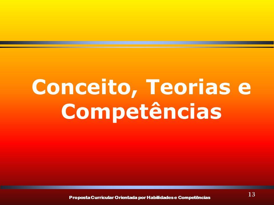 Conceito, Teorias e Competências