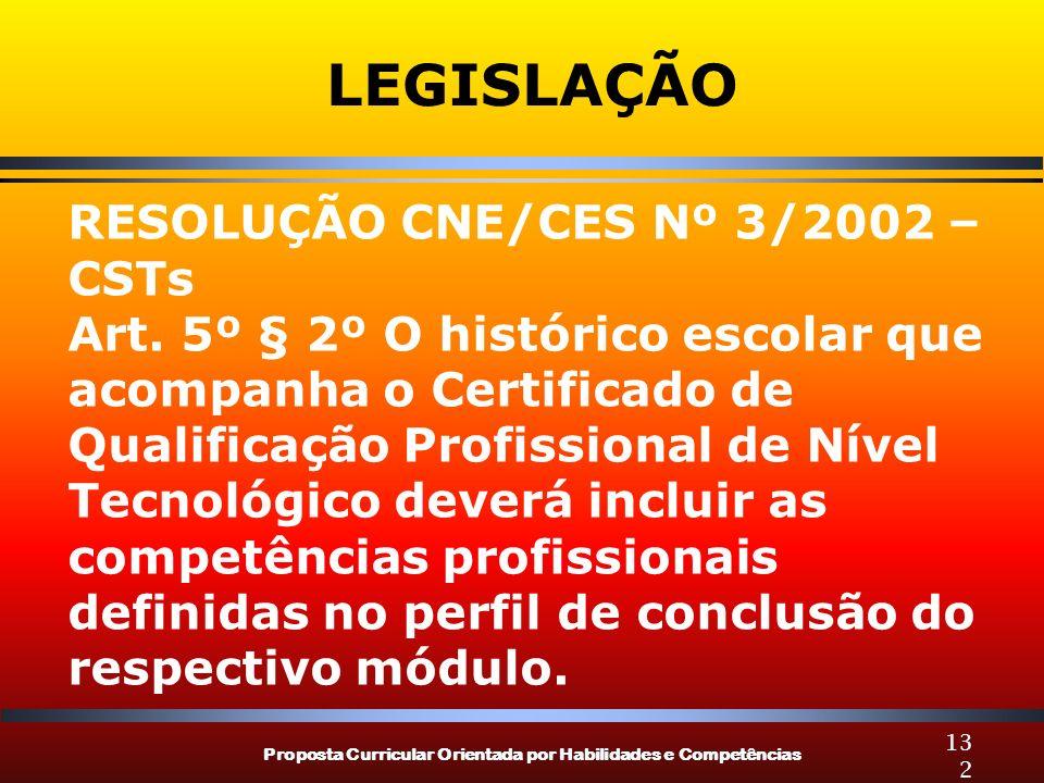 LEGISLAÇÃO RESOLUÇÃO CNE/CES Nº 3/2002 – CSTs
