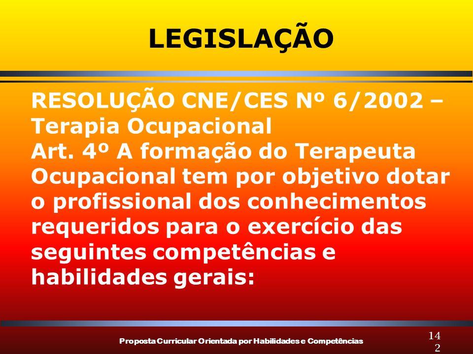 LEGISLAÇÃO RESOLUÇÃO CNE/CES Nº 6/2002 – Terapia Ocupacional