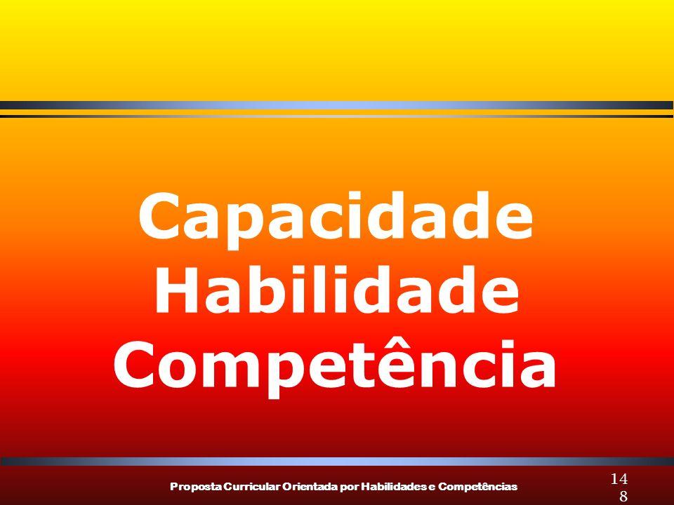 Capacidade Habilidade Competência
