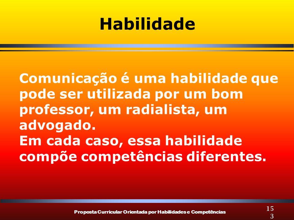 Habilidade Comunicação é uma habilidade que pode ser utilizada por um bom professor, um radialista, um advogado.