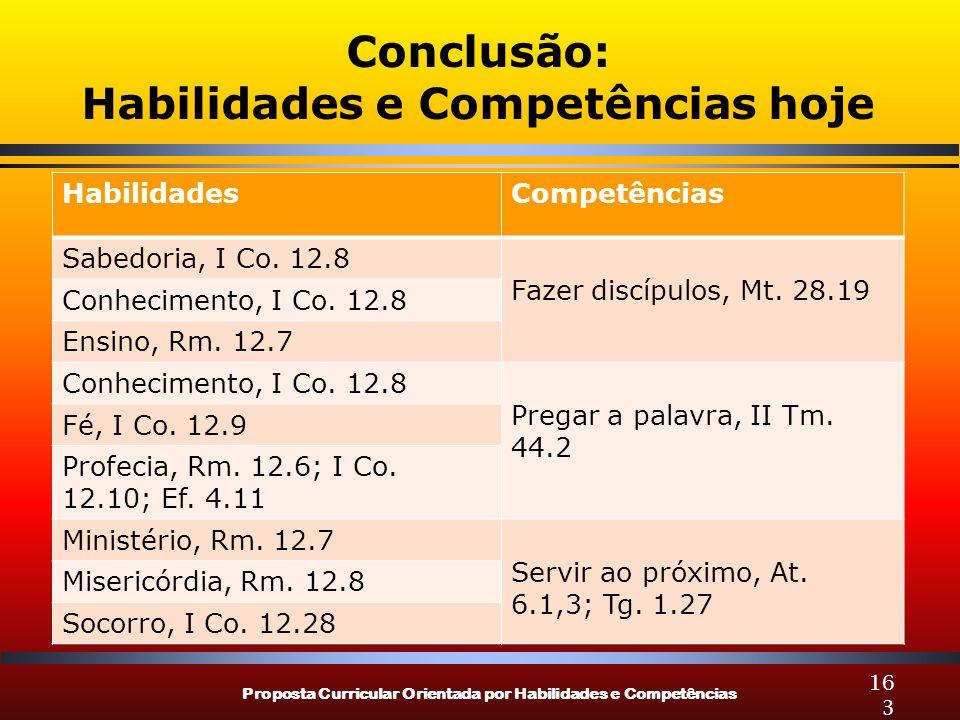 Habilidades e Competências hoje