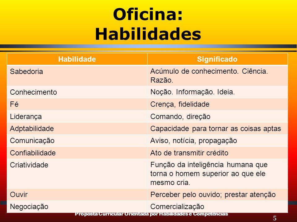 Oficina: Habilidades Habilidade Significado Sabedoria