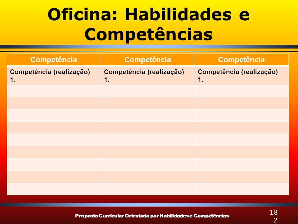 Oficina: Habilidades e Competências