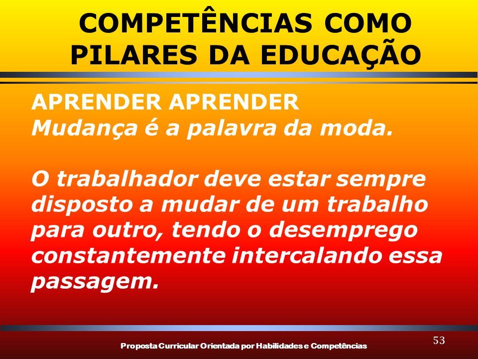 COMPETÊNCIAS COMO PILARES DA EDUCAÇÃO