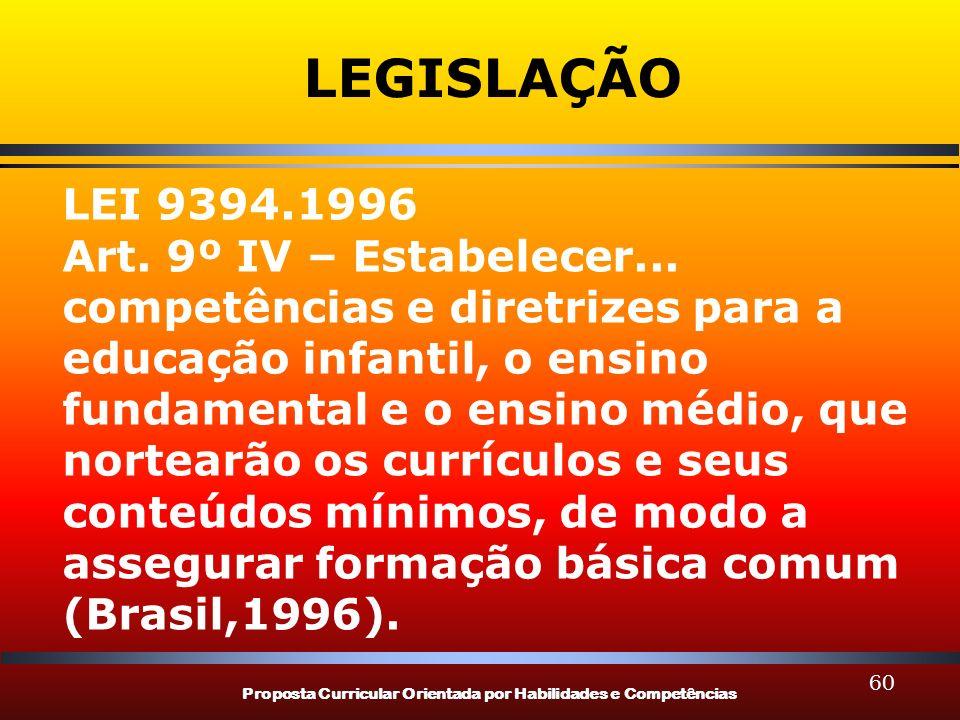 LEGISLAÇÃO LEI 9394.1996.