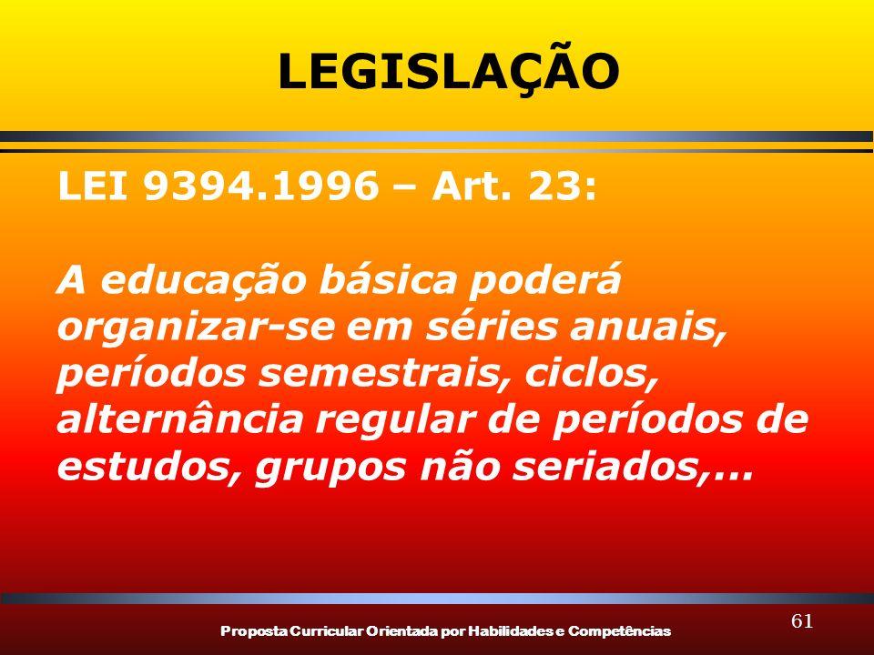 LEGISLAÇÃO LEI 9394.1996 – Art. 23: