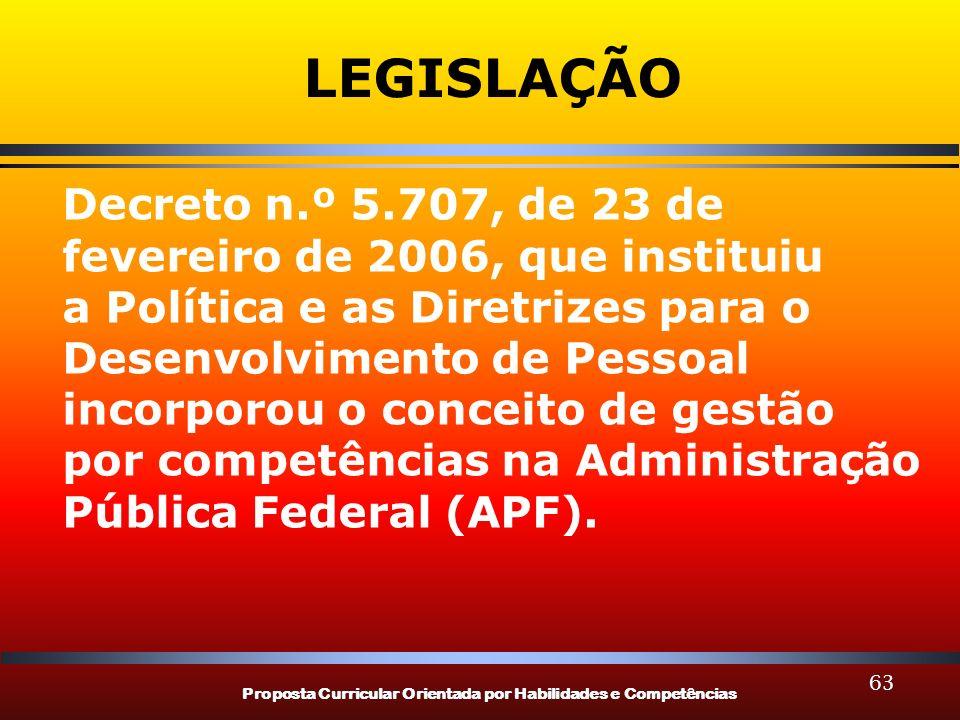 LEGISLAÇÃO Decreto n.º 5.707, de 23 de fevereiro de 2006, que instituiu.