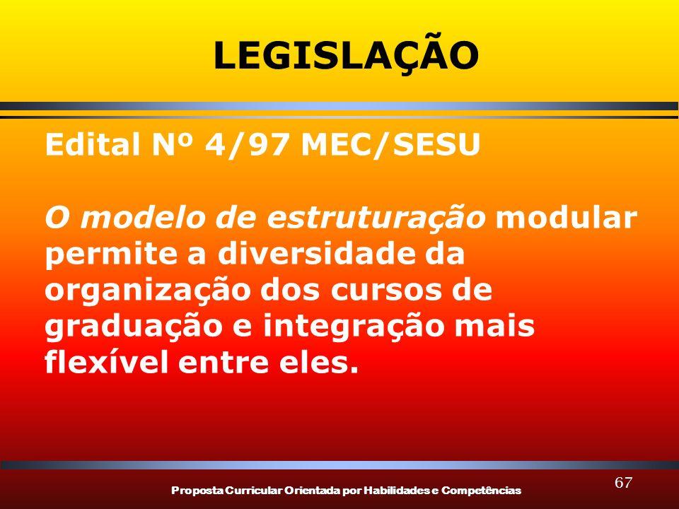 LEGISLAÇÃO Edital Nº 4/97 MEC/SESU