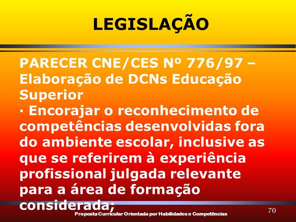 LEGISLAÇÃO PARECER CNE/CES Nº 776/97 – Elaboração de DCNs Educação Superior.