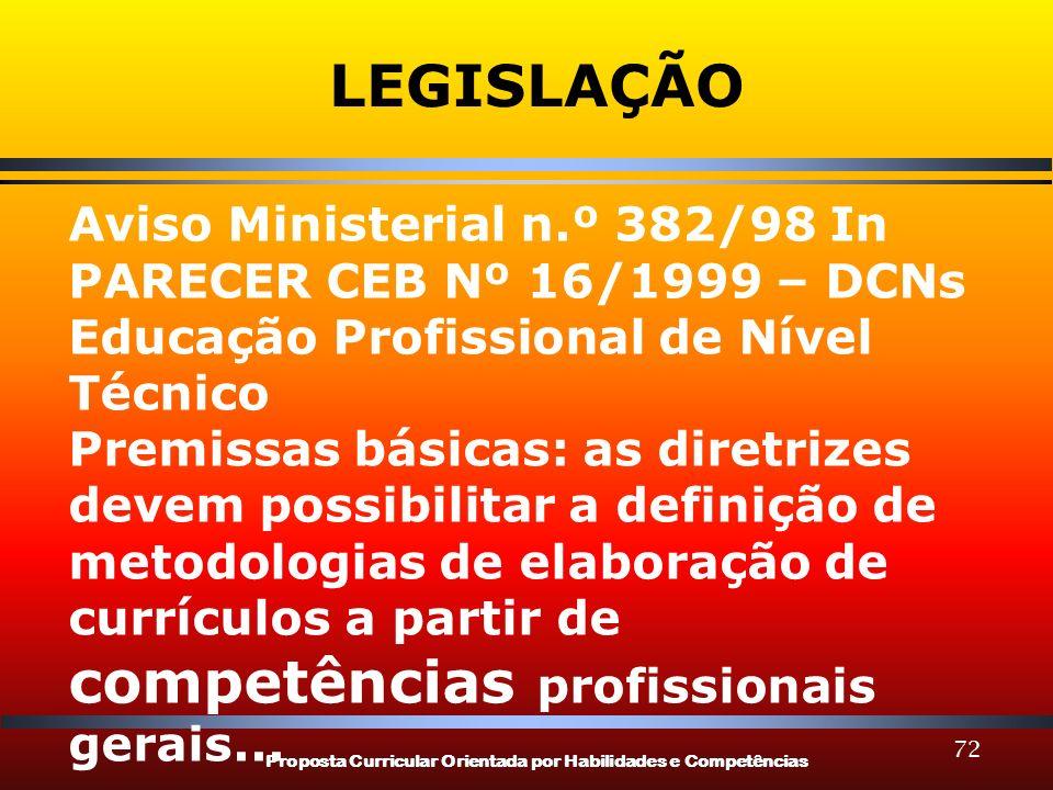 LEGISLAÇÃO Aviso Ministerial n.º 382/98 In PARECER CEB Nº 16/1999 – DCNs Educação Profissional de Nível Técnico.