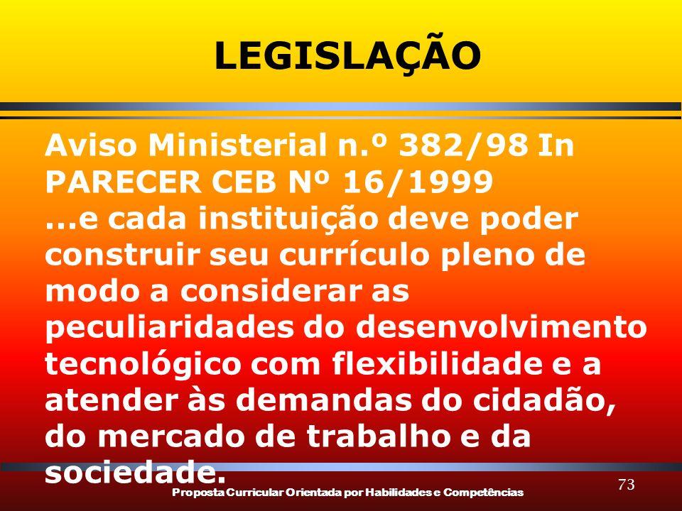 LEGISLAÇÃO Aviso Ministerial n.º 382/98 In PARECER CEB Nº 16/1999