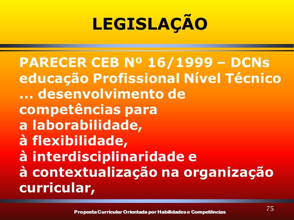 LEGISLAÇÃO PARECER CEB Nº 16/1999 – DCNs educação Profissional Nível Técnico. ... desenvolvimento de competências para.