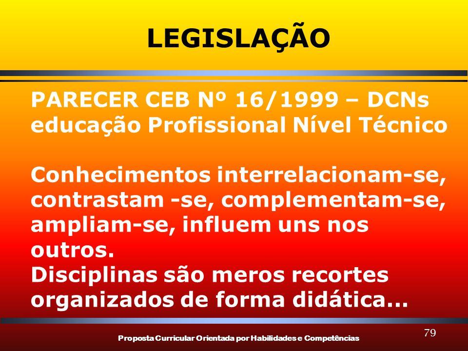 LEGISLAÇÃO PARECER CEB Nº 16/1999 – DCNs educação Profissional Nível Técnico. Conhecimentos interrelacionam-se,