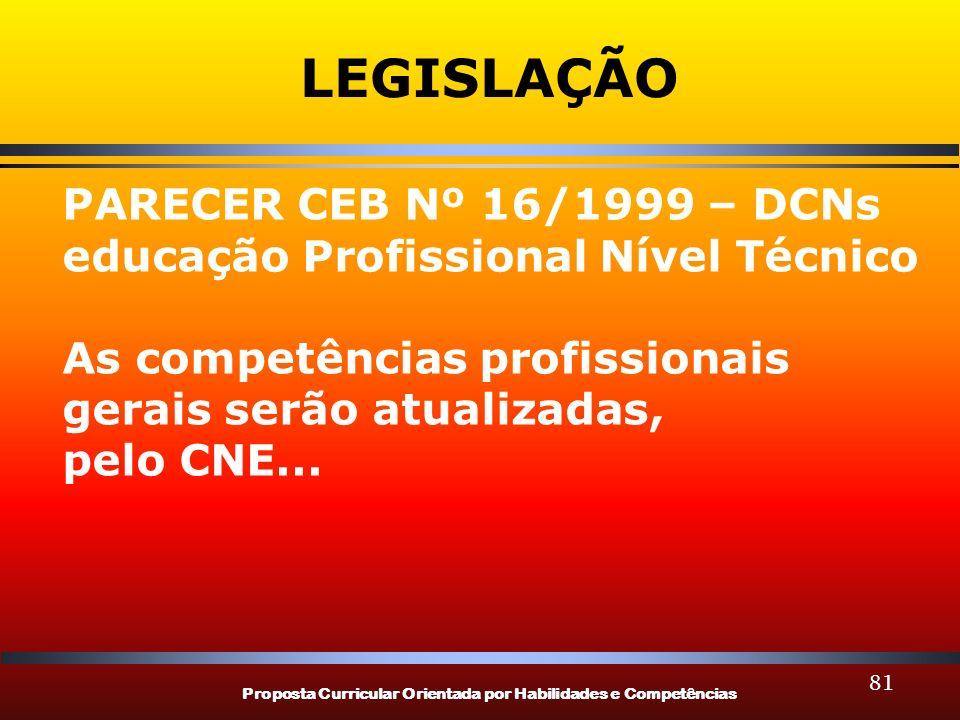 LEGISLAÇÃO PARECER CEB Nº 16/1999 – DCNs educação Profissional Nível Técnico. As competências profissionais gerais serão atualizadas,