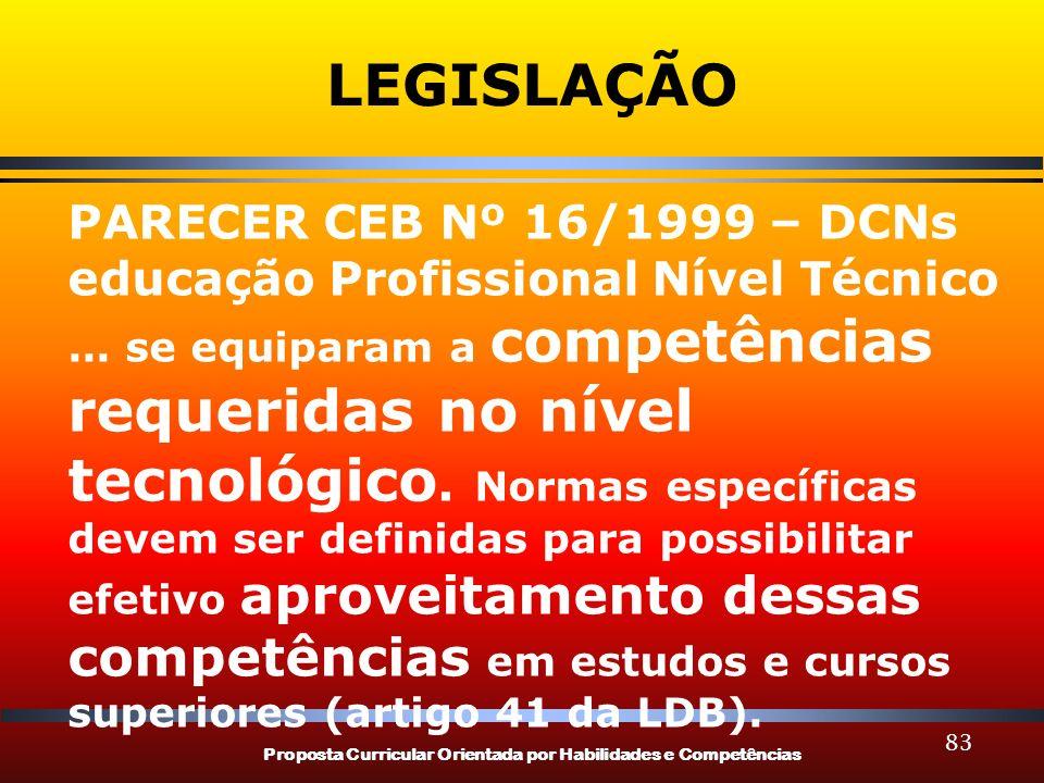 LEGISLAÇÃO PARECER CEB Nº 16/1999 – DCNs educação Profissional Nível Técnico.