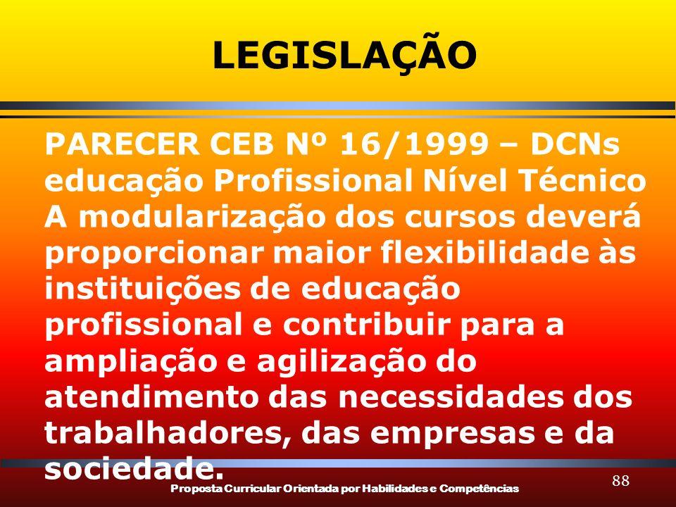LEGISLAÇÃO PARECER CEB Nº 16/1999 – DCNs educação Profissional Nível Técnico. A modularização dos cursos deverá proporcionar maior flexibilidade às.
