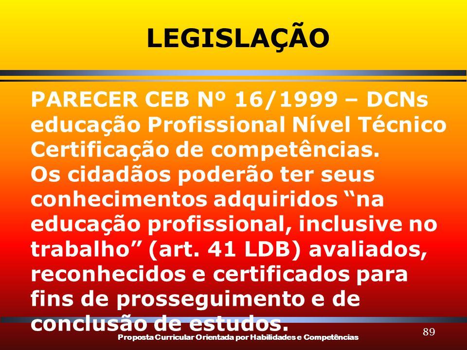 LEGISLAÇÃO PARECER CEB Nº 16/1999 – DCNs educação Profissional Nível Técnico. Certificação de competências.