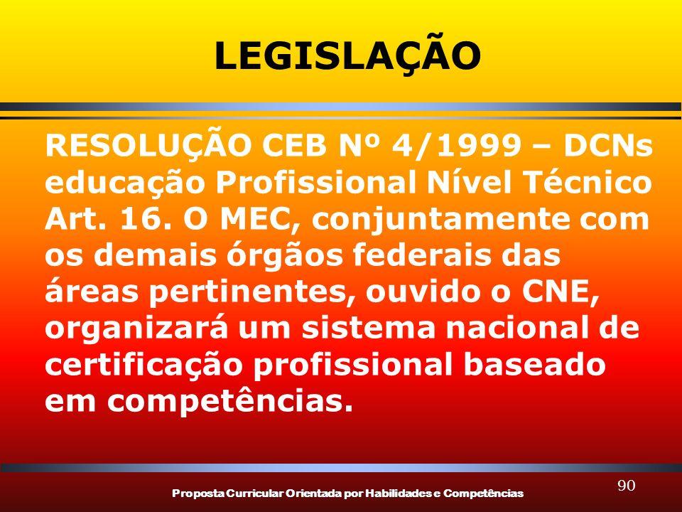 LEGISLAÇÃO RESOLUÇÃO CEB Nº 4/1999 – DCNs educação Profissional Nível Técnico.