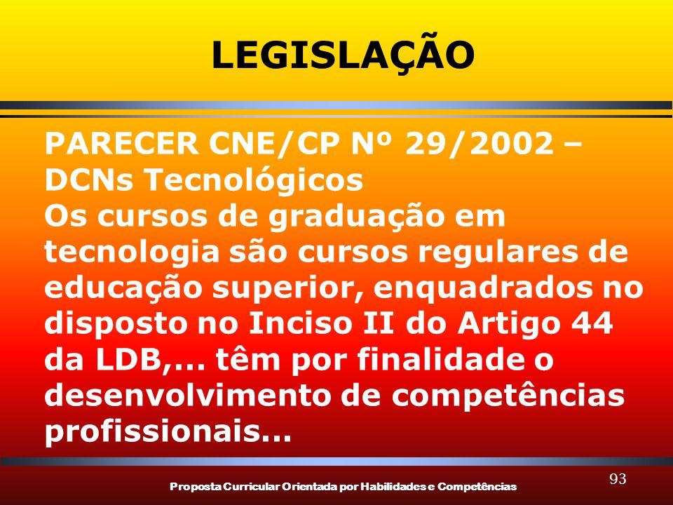 LEGISLAÇÃO PARECER CNE/CP Nº 29/2002 – DCNs Tecnológicos