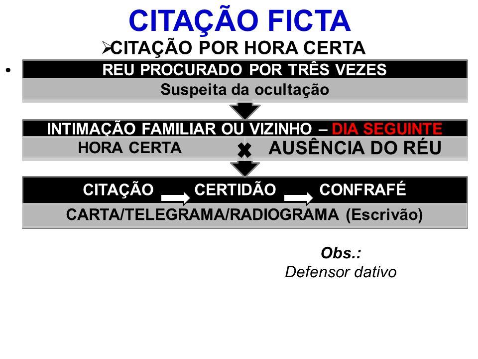 CITAÇÃO FICTA CITAÇÃO POR HORA CERTA REU PROCURADO POR TRÊS VEZES